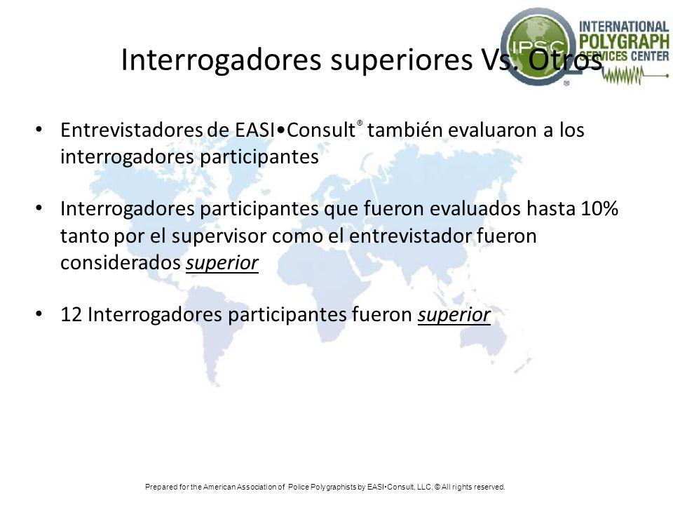 Interrogadores superiores Vs. Otros Entrevistadores de EASIConsult ® también evaluaron a los interrogadores participantes Interrogadores participantes