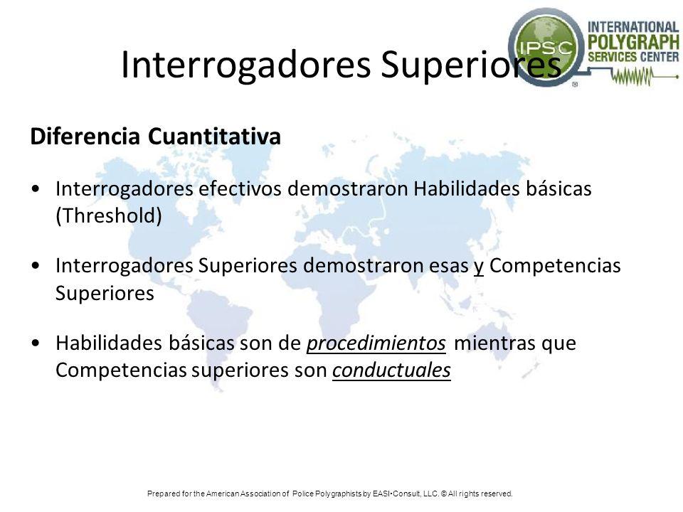 Interrogadores Superiores Diferencia Cuantitativa Interrogadores efectivos demostraron Habilidades básicas (Threshold) Interrogadores Superiores demos