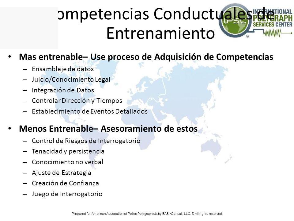 Competencias Conductuales de Entrenamiento Mas entrenable– Use proceso de Adquisición de Competencias – Ensamblaje de datos – Juicio/Conocimiento Lega