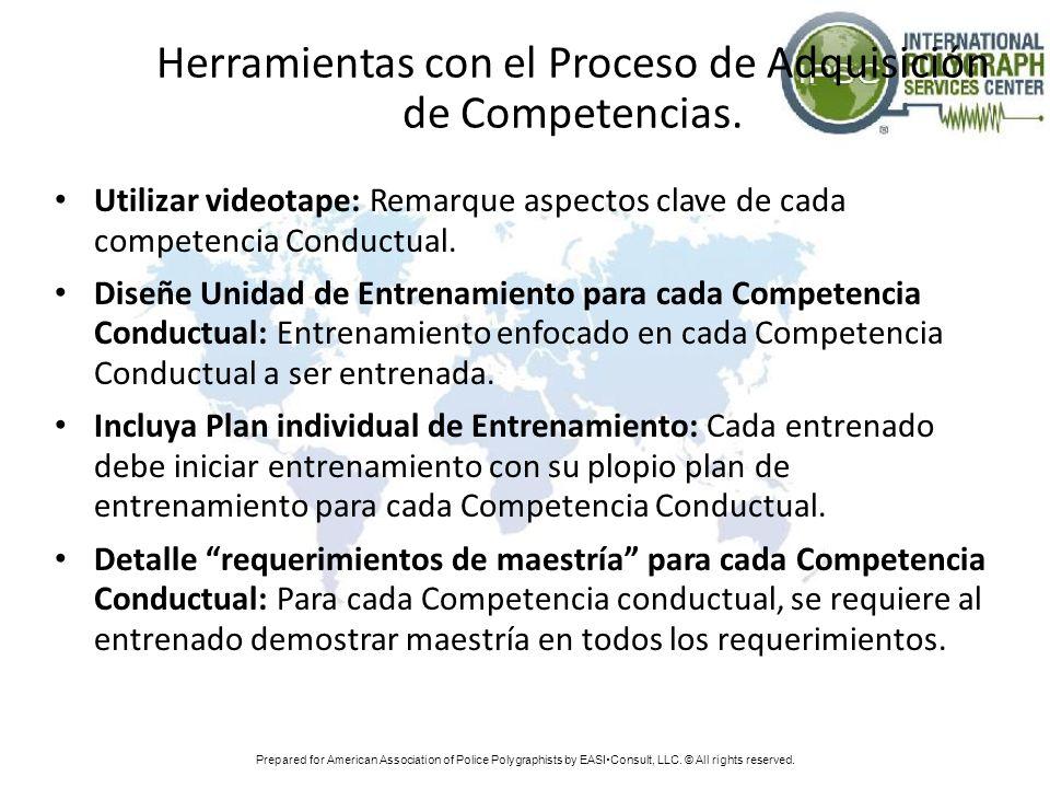 Prepared for American Association of Police Polygraphists by EASI Consult, LLC. © All rights reserved. Herramientas con el Proceso de Adquisición de C