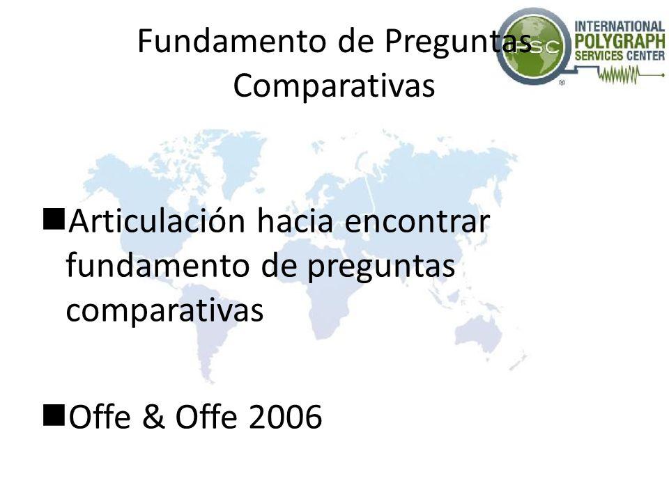 Fundamento de Preguntas Comparativas Articulación hacia encontrar fundamento de preguntas comparativas Offe & Offe 2006