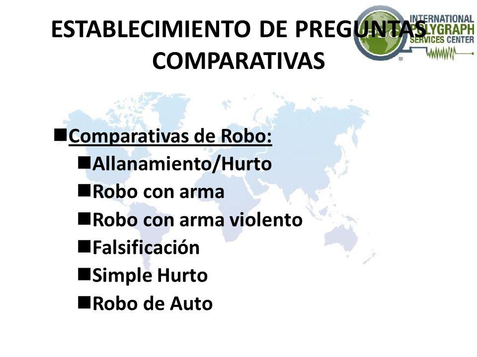 ESTABLECIMIENTO DE PREGUNTAS COMPARATIVAS Comparativas de Robo: Allanamiento/Hurto Robo con arma Robo con arma violento Falsificación Simple Hurto Rob