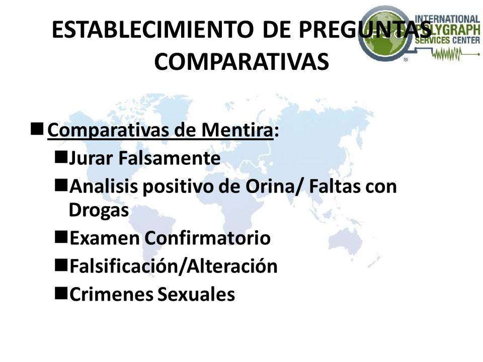 ESTABLECIMIENTO DE PREGUNTAS COMPARATIVAS Comparativas de Mentira: Jurar Falsamente Analisis positivo de Orina/ Faltas con Drogas Examen Confirmatorio