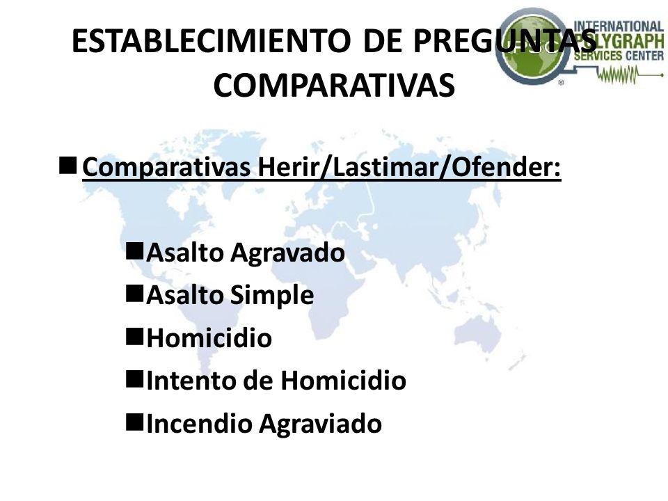 ESTABLECIMIENTO DE PREGUNTAS COMPARATIVAS Comparativas Herir/Lastimar/Ofender: Asalto Agravado Asalto Simple Homicidio Intento de Homicidio Incendio A