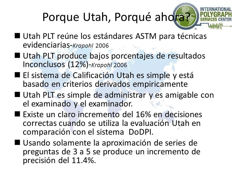 Porque Utah, Porqué ahora? Utah PLT reúne los estándares ASTM para técnicas evidenciarias- Krapohl 2006 Utah PLT produce bajos porcentajes de resultad