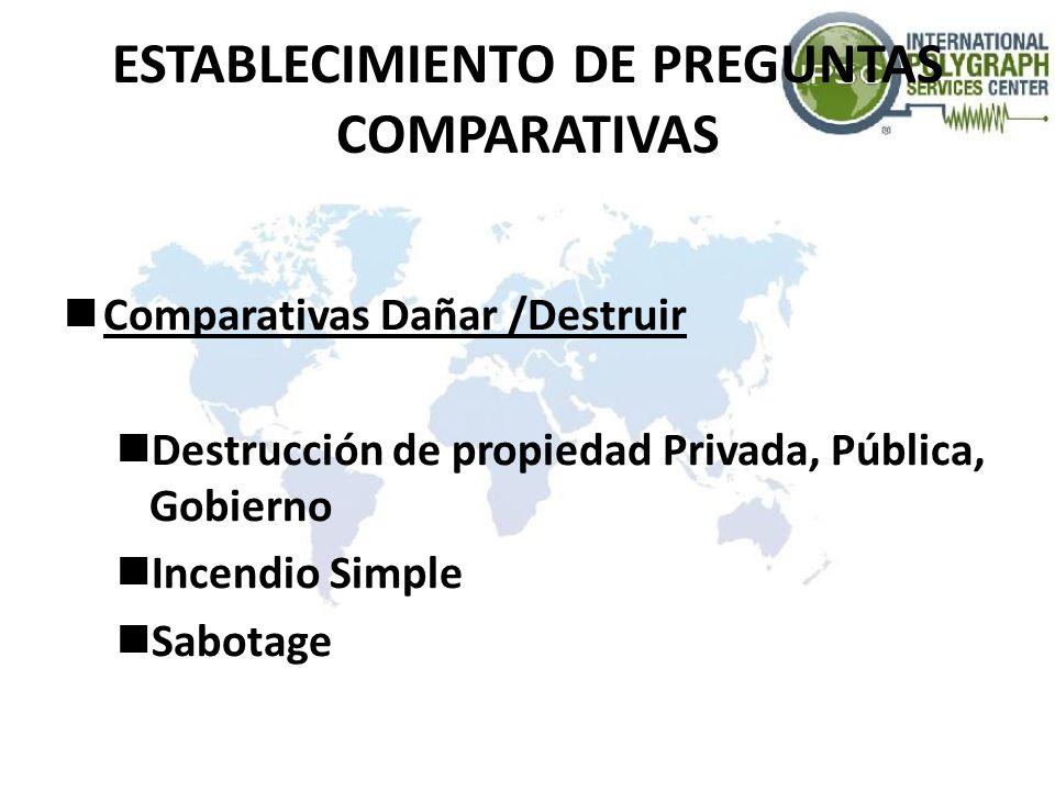 ESTABLECIMIENTO DE PREGUNTAS COMPARATIVAS Comparativas Dañar /Destruir Destrucción de propiedad Privada, Pública, Gobierno Incendio Simple Sabotage