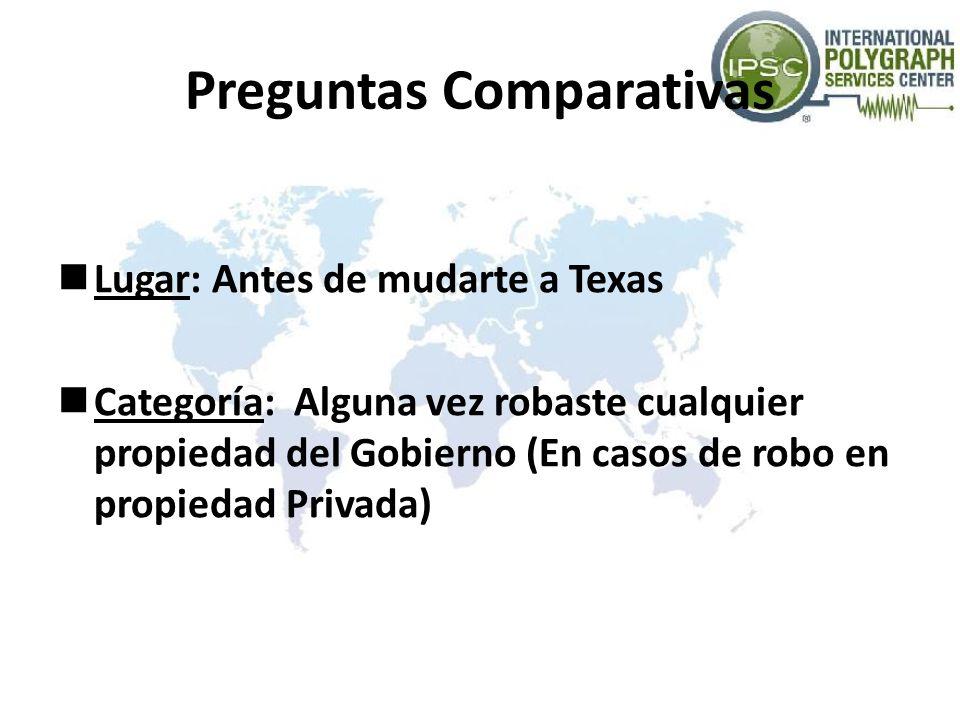 Preguntas Comparativas Lugar: Antes de mudarte a Texas Categoría: Alguna vez robaste cualquier propiedad del Gobierno (En casos de robo en propiedad P
