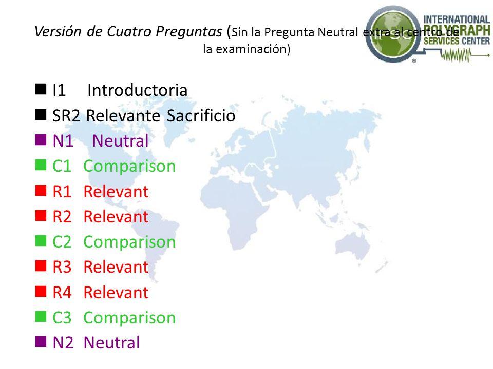 Versión de Cuatro Preguntas ( Sin la Pregunta Neutral extra al centro de la examinación) I1 Introductoria SR2 Relevante Sacrificio N1 Neutral C1Compar