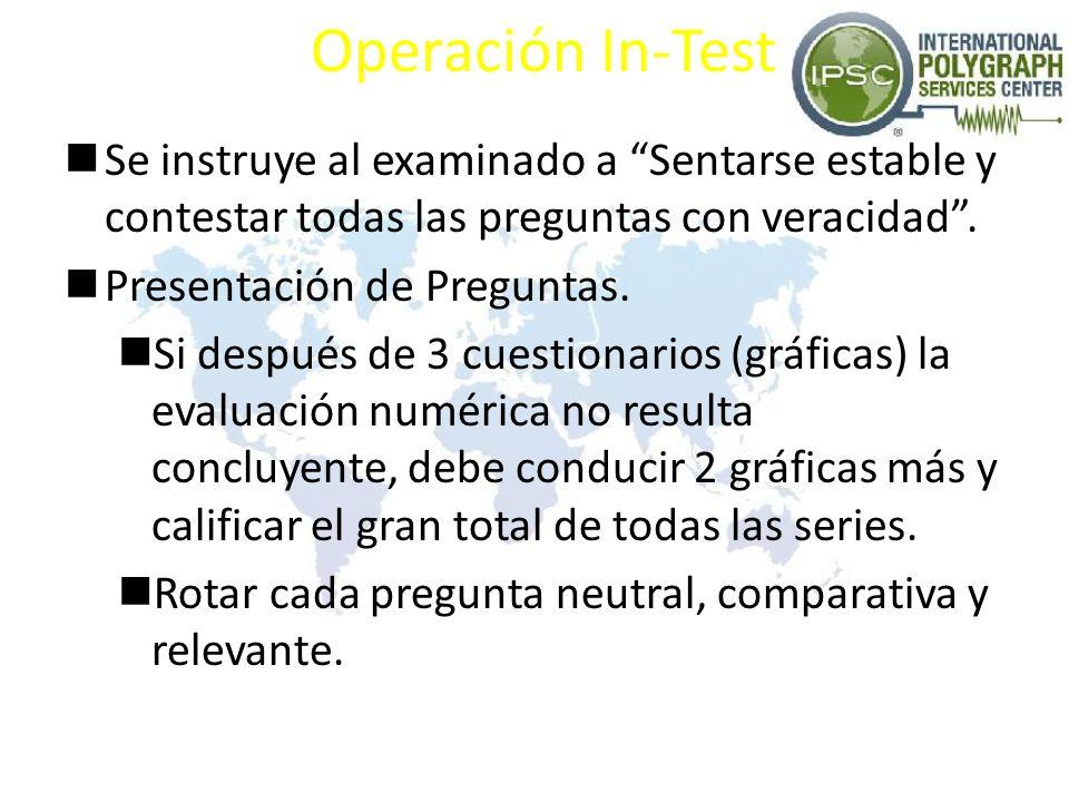 Operación In-Test Se instruye al examinado a Sentarse estable y contestar todas las preguntas con veracidad. Presentación de Preguntas. Si después de