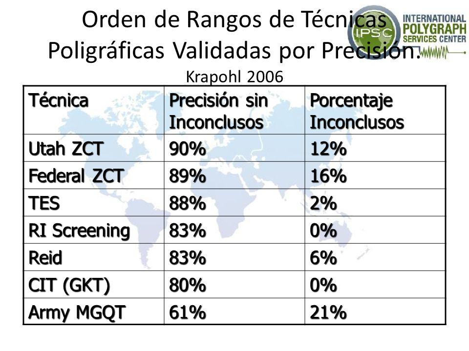 LA EXAMINACIÓN PDD PRETEST IN-TEST ANÁLISIS DE DATOS DE TEST POST TEST