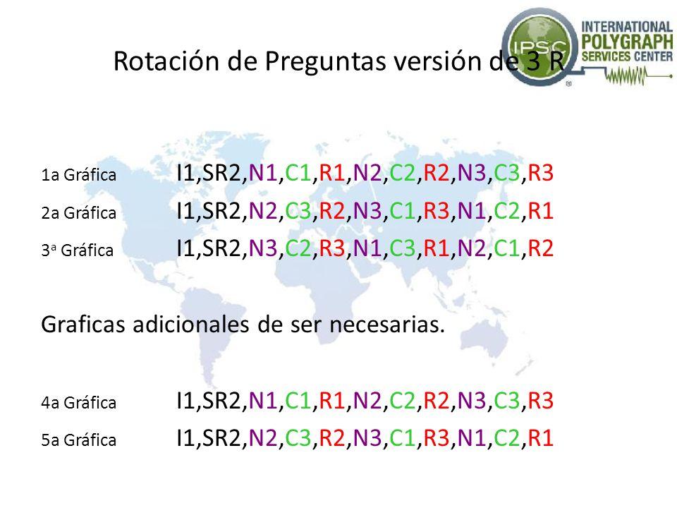 Rotación de Preguntas versión de 3 R 1a Gráfica I1,SR2,N1,C1,R1,N2,C2,R2,N3,C3,R3 2a Gráfica I1,SR2,N2,C3,R2,N3,C1,R3,N1,C2,R1 3 a Gráfica I1,SR2,N3,C
