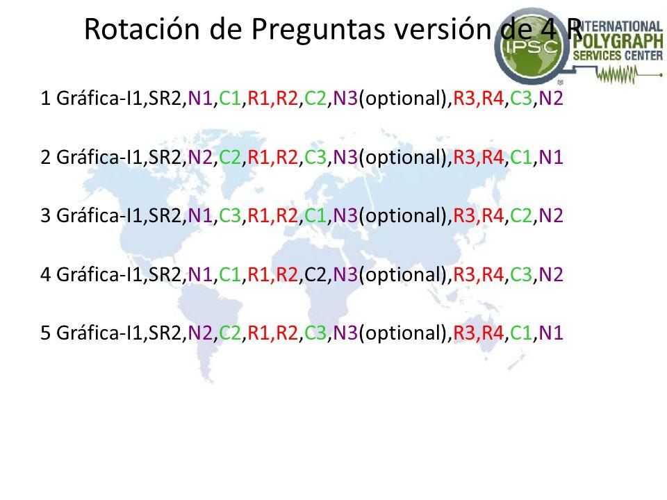 Rotación de Preguntas versión de 4 R 1 Gráfica-I1,SR2,N1,C1,R1,R2,C2,N3(optional),R3,R4,C3,N2 2 Gráfica-I1,SR2,N2,C2,R1,R2,C3,N3(optional),R3,R4,C1,N1