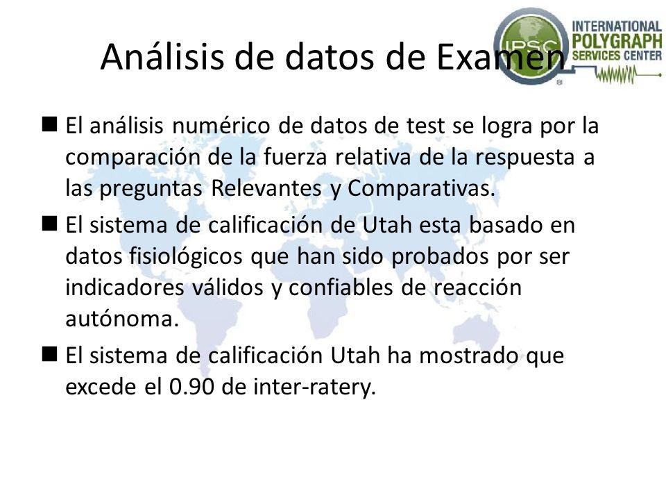 Análisis de datos de Examen El análisis numérico de datos de test se logra por la comparación de la fuerza relativa de la respuesta a las preguntas Re