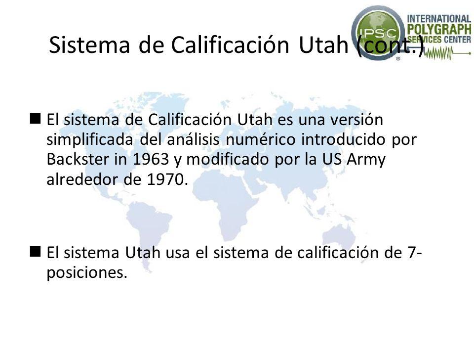 Sistema de Calificación Utah (cont.) El sistema de Calificación Utah es una versión simplificada del análisis numérico introducido por Backster in 196