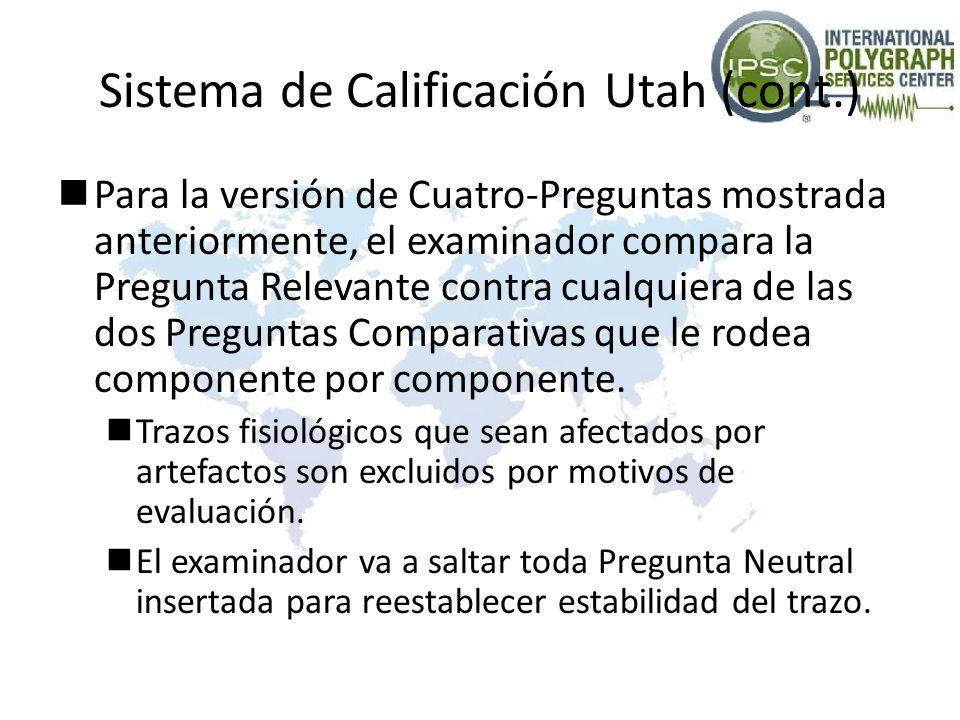 Sistema de Calificación Utah (cont.) Para la versión de Cuatro-Preguntas mostrada anteriormente, el examinador compara la Pregunta Relevante contra cu