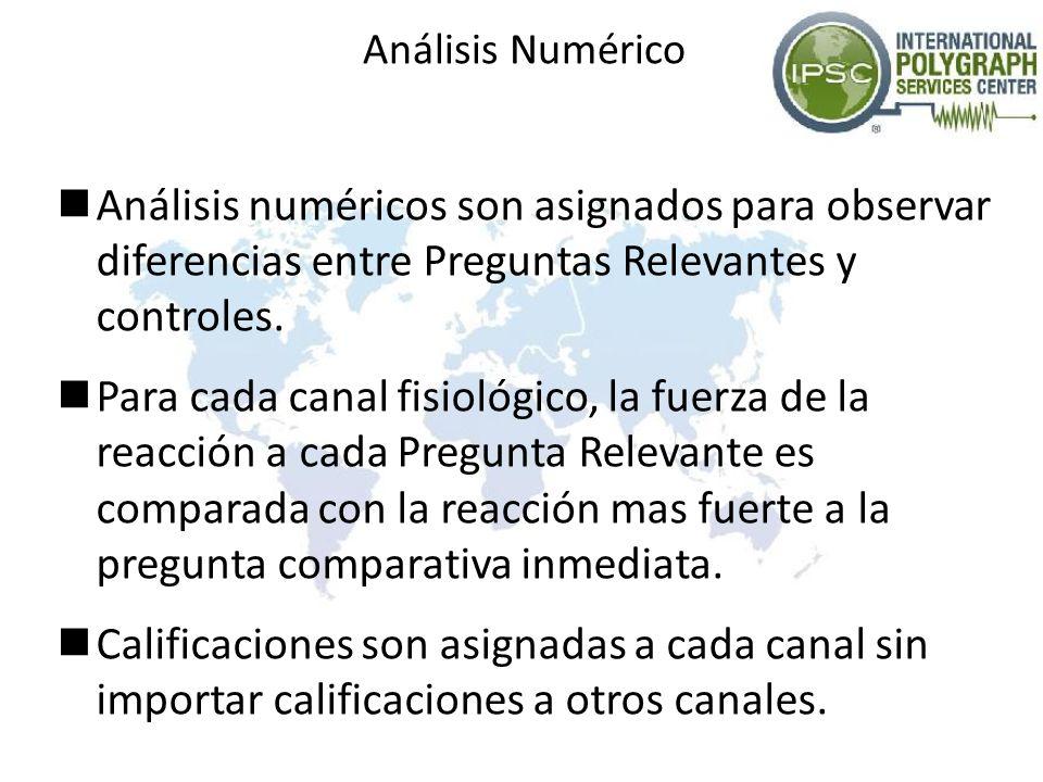 Análisis Numérico Análisis numéricos son asignados para observar diferencias entre Preguntas Relevantes y controles. Para cada canal fisiológico, la f