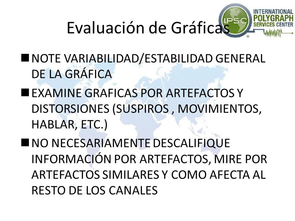 Evaluación de Gráficas NOTE VARIABILIDAD/ESTABILIDAD GENERAL DE LA GRÁFICA EXAMINE GRAFICAS POR ARTEFACTOS Y DISTORSIONES (SUSPIROS, MOVIMIENTOS, HABL