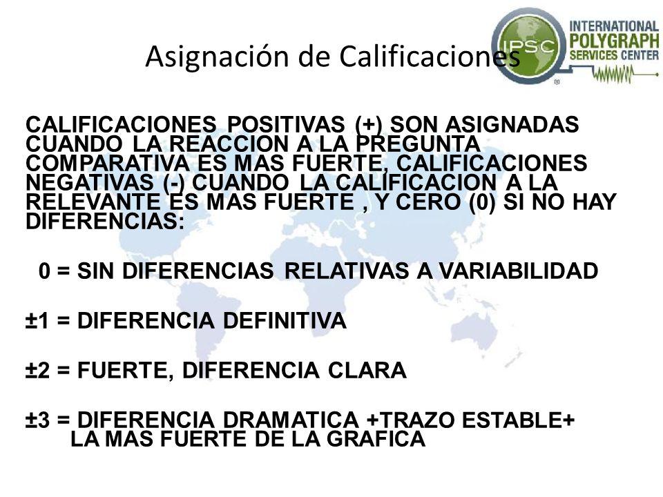Asignación de Calificaciones CALIFICACIONES POSITIVAS (+) SON ASIGNADAS CUANDO LA REACCION A LA PREGUNTA COMPARATIVA ES MAS FUERTE, CALIFICACIONES NEG