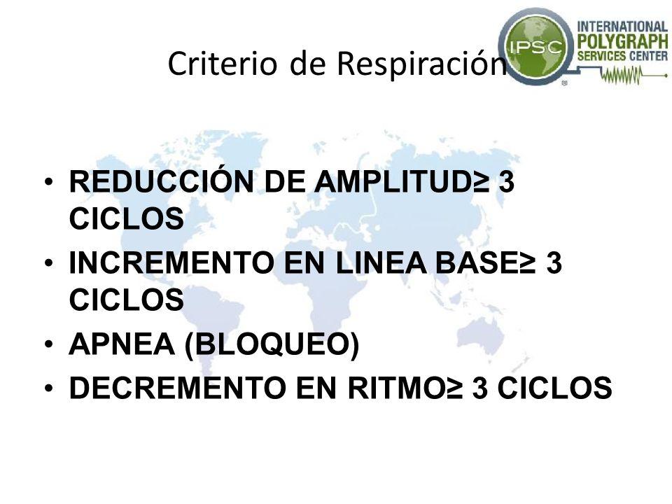 Criterio de Respiración REDUCCIÓN DE AMPLITUD 3 CICLOS INCREMENTO EN LINEA BASE 3 CICLOS APNEA (BLOQUEO) DECREMENTO EN RITMO 3 CICLOS
