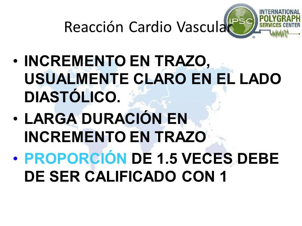 Reacción Cardio Vascular INCREMENTO EN TRAZO, USUALMENTE CLARO EN EL LADO DIASTÓLICO. LARGA DURACIÓN EN INCREMENTO EN TRAZO PROPORCIÓN DE 1.5 VECES DE