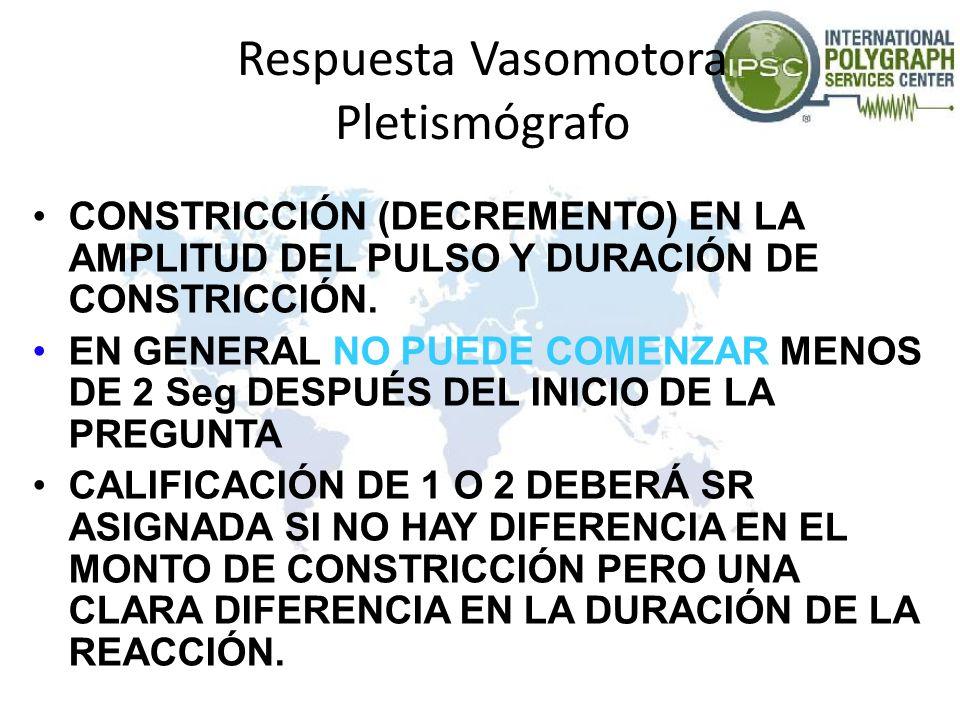 Respuesta Vasomotora Pletismógrafo CONSTRICCIÓN (DECREMENTO) EN LA AMPLITUD DEL PULSO Y DURACIÓN DE CONSTRICCIÓN. EN GENERAL NO PUEDE COMENZAR MENOS D