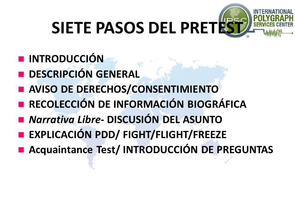 SIETE PASOS DEL PRETEST INTRODUCCIÓN DESCRIPCIÓN GENERAL AVISO DE DERECHOS/CONSENTIMIENTO RECOLECCIÓN DE INFORMACIÓN BIOGRÁFICA Narrativa Libre- DISCU