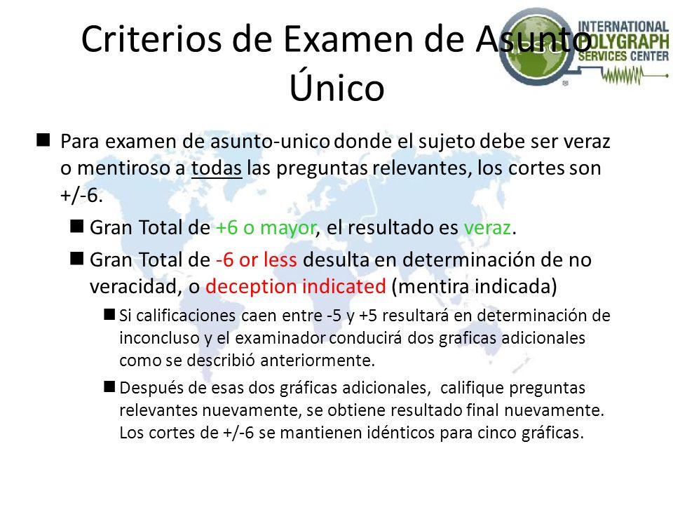 Criterios de Examen de Asunto Único Para examen de asunto-unico donde el sujeto debe ser veraz o mentiroso a todas las preguntas relevantes, los corte