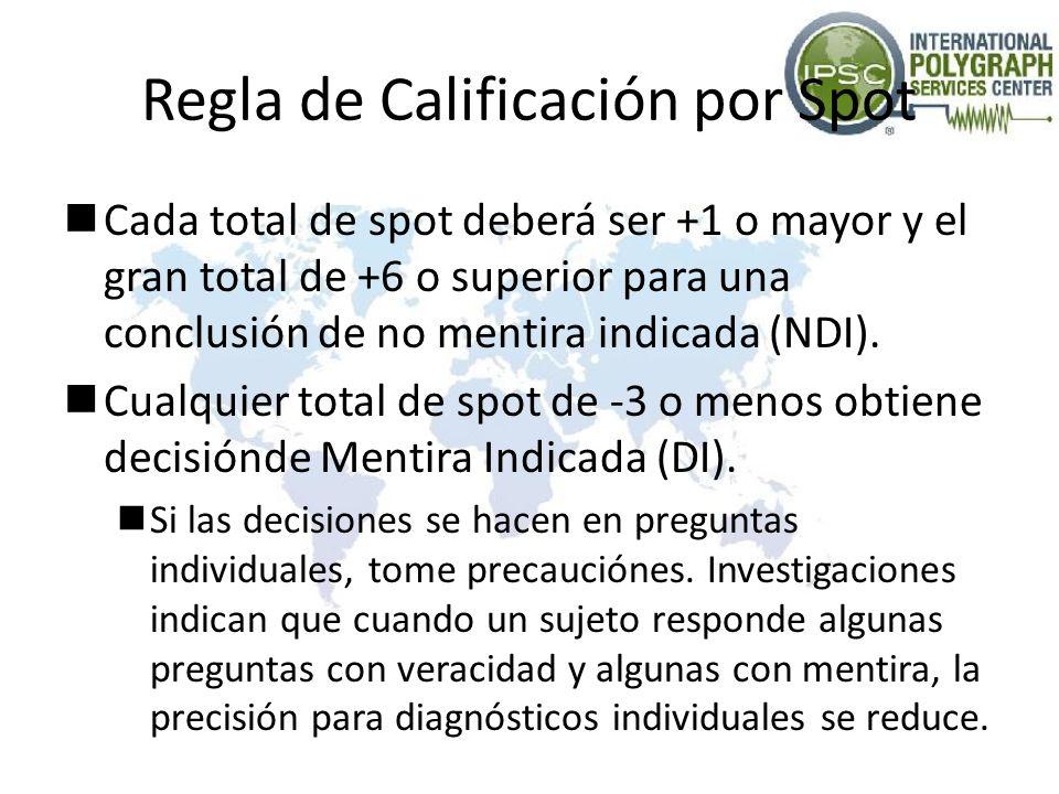Regla de Calificación por Spot Cada total de spot deberá ser +1 o mayor y el gran total de +6 o superior para una conclusión de no mentira indicada (N