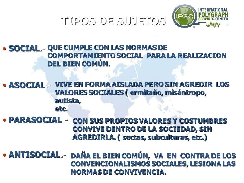 SOCIAL.- SOCIAL.- LA QUE RESPETA LAS NORMAS DE CONVIVENCIA SOCIAL PARA REALIZAR EL BIEN COMÚN. SE DESARROLLA DENTRO DEL MARCO SOCIAL SIN AGREDIRLO, PE