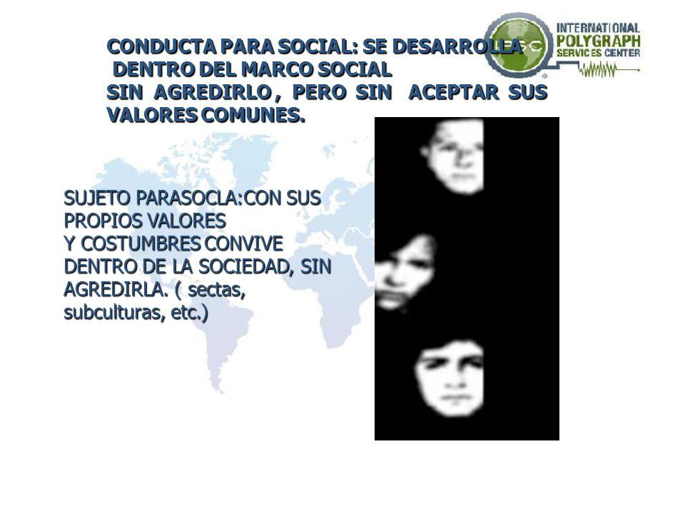 CONDUCTA ASOCIALES LA DESPROVISTA DE CONVENCIONALISMOS SOCIALES, REALIZADA COMUNMENTE EN LA SOCIEDAD. SUJETO ASOCIAL VIVE EN FORMA AISLADA PERO SIN AG