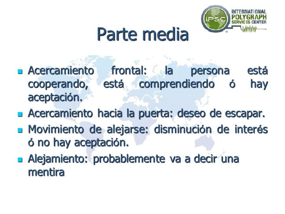 PARTE MEDIA Codos separados del cuerpo: quiere decir que la persona se encuentra relajada ó sin defensa. Codos separados del cuerpo: quiere decir que