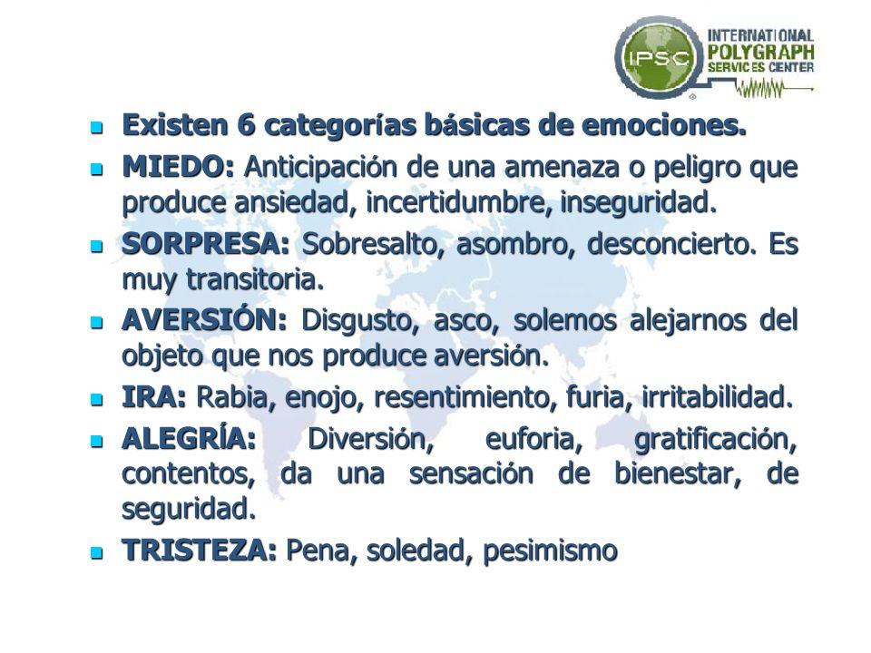 Existen 6 categorías básicas de emociones.Existen 6 categorías básicas de emociones.