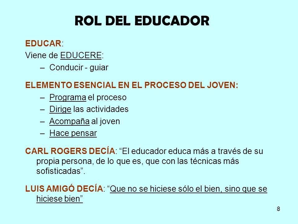 8 ROL DEL EDUCADOR EDUCAR: Viene de EDUCERE: –Conducir - guiar ELEMENTO ESENCIAL EN EL PROCESO DEL JOVEN: –Programa el proceso –Dirige las actividades