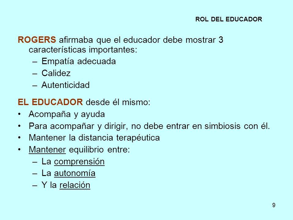 9 ROL DEL EDUCADOR ROGERS afirmaba que el educador debe mostrar 3 características importantes: –Empatía adecuada –Calidez –Autenticidad EL EDUCADOR de