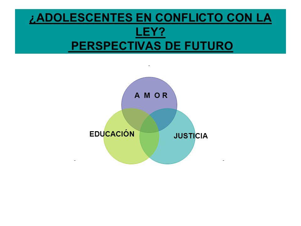 ¿ADOLESCENTES EN CONFLICTO CON LA LEY? PERSPECTIVAS DE FUTURO - -- A M O R JUSTICIA EDUCACIÓN