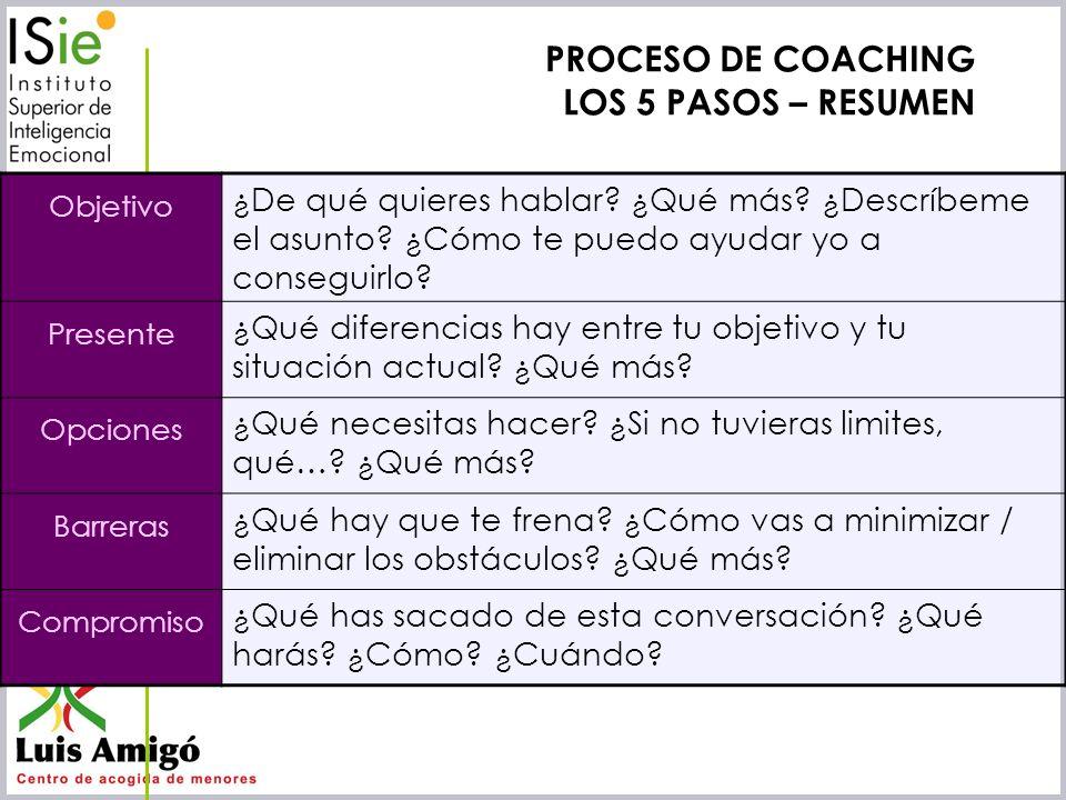 Iñaki Lascaray ilascaray@isie.es www.isie.es PROCESO DE COACHING LOS 5 PASOS – RESUMEN Objetivo ¿De qué quieres hablar? ¿Qué más? ¿Descríbeme el asunt