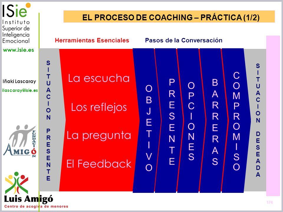 Iñaki Lascaray ilascaray@isie.es www.isie.es EL PROCESO DE COACHING – PRÁCTICA (1/2) 174 La pregunta El Feedback Los reflejos La escucha Herramientas