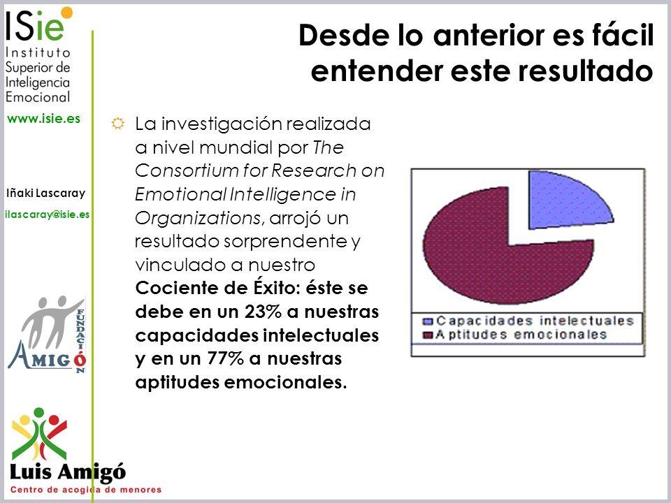 Iñaki Lascaray ilascaray@isie.es www.isie.es Desde lo anterior es fácil entender este resultado La investigación realizada a nivel mundial por The Con
