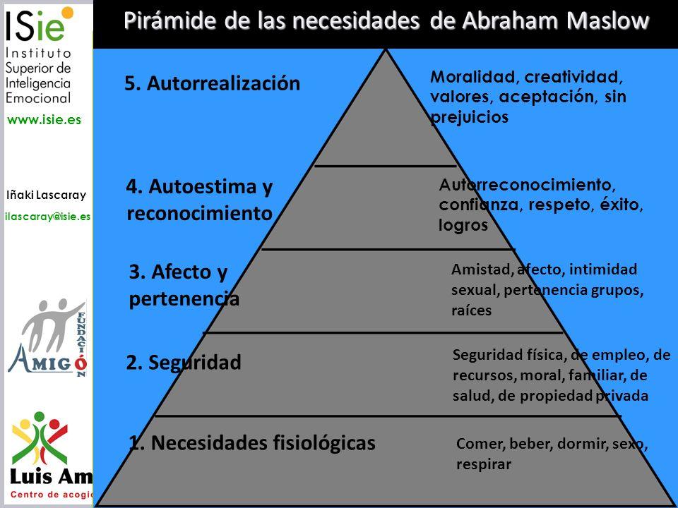 Iñaki Lascaray ilascaray@isie.es www.isie.es 1. Necesidades fisiológicas 2. Seguridad 3. Afecto y pertenencia 4. Autoestima y reconocimiento 5. Autorr