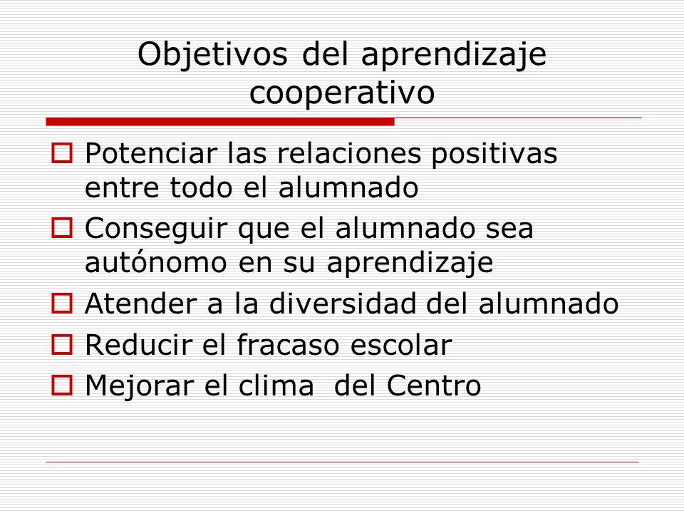Objetivos del aprendizaje cooperativo Potenciar las relaciones positivas entre todo el alumnado Conseguir que el alumnado sea autónomo en su aprendiza