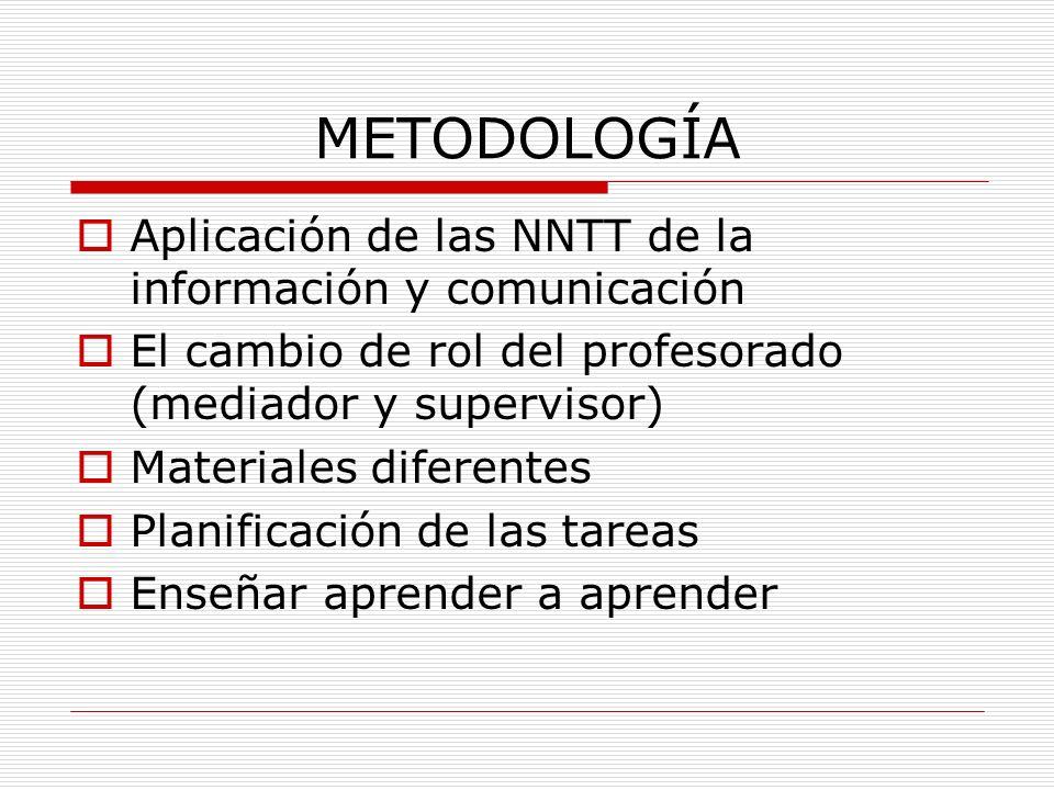 METODOLOGÍA Aplicación de las NNTT de la información y comunicación El cambio de rol del profesorado (mediador y supervisor) Materiales diferentes Pla