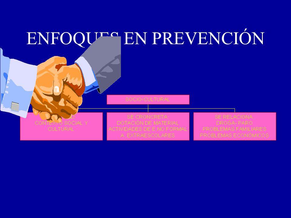 DISCURSO ESTÉTICO -ESCUELA DE FUTBOL INVERSIÓN DE RECURSOS GENERALES: POLIDEPORTIVOS, CASAS DE LA JUVENTUD CAMPAÑAS CON PERSONAJES PÚBLICOS