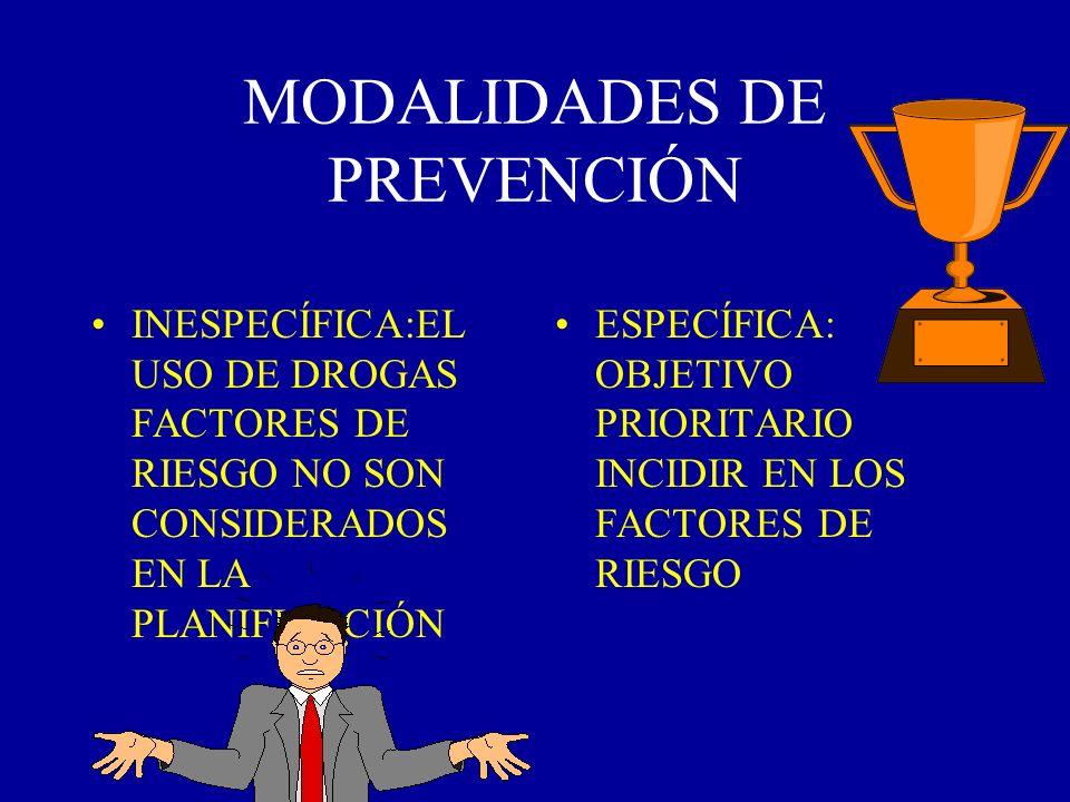 NIVELES DE PREVENCIÓN 1º PRIMARIA 2º SECUNDARIA 3º TERCIARIA