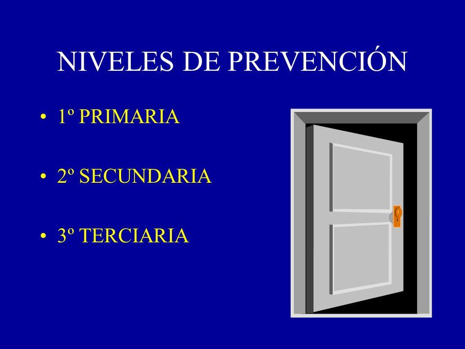 GRUPO DE IGUALES 1º DEPENDENCIA AL GRUPO 2ºPRESIÓN DE GRUPO 3º MODELOS CONSUMIDORES DENTRO DEL GRUPO