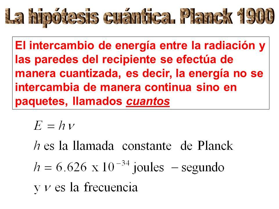 El intercambio de energía entre la radiación y las paredes del recipiente se efectúa de manera cuantizada, es decir, la energía no se intercambia de m