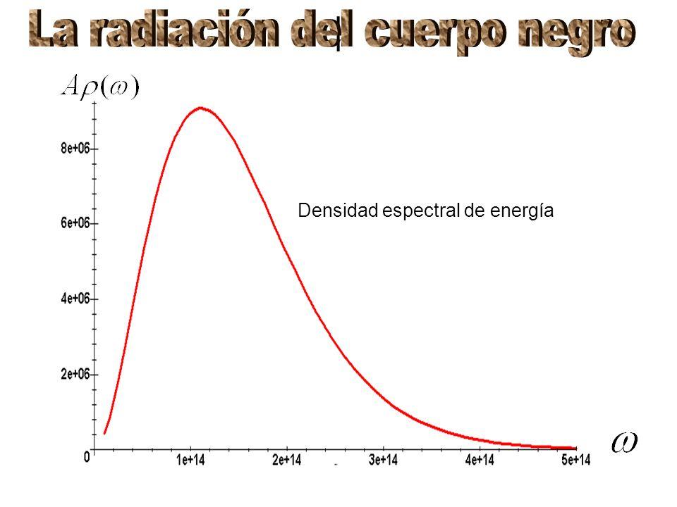 | Densidad espectral de energía