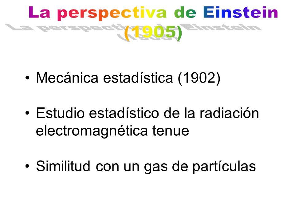Mecánica estadística (1902) Estudio estadístico de la radiación electromagnética tenue Similitud con un gas de partículas