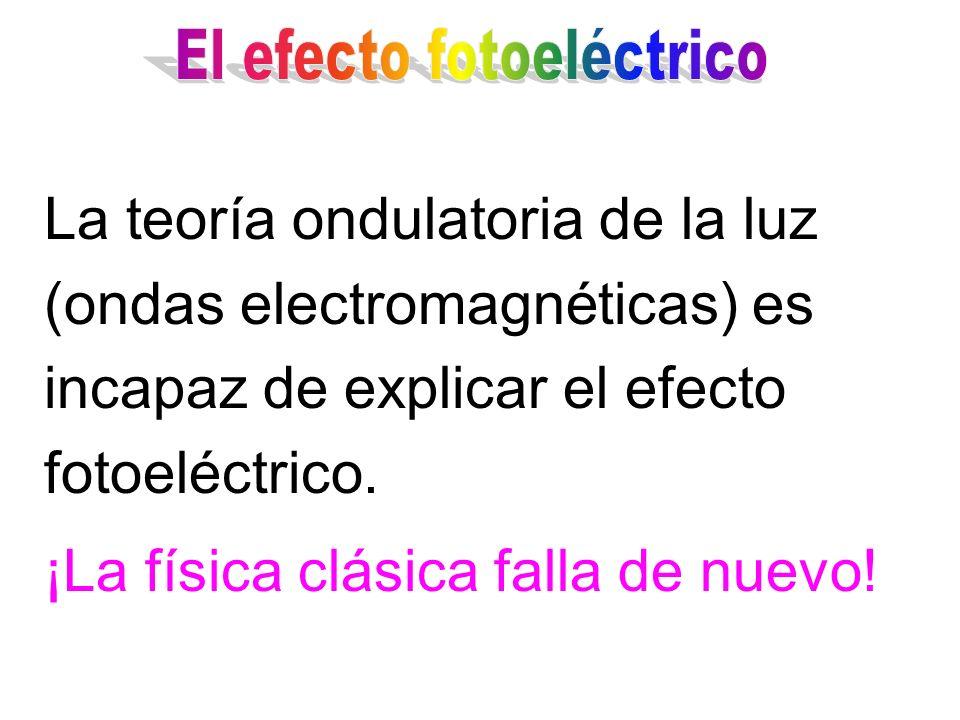 La teoría ondulatoria de la luz (ondas electromagnéticas) es incapaz de explicar el efecto fotoeléctrico. ¡La física clásica falla de nuevo!