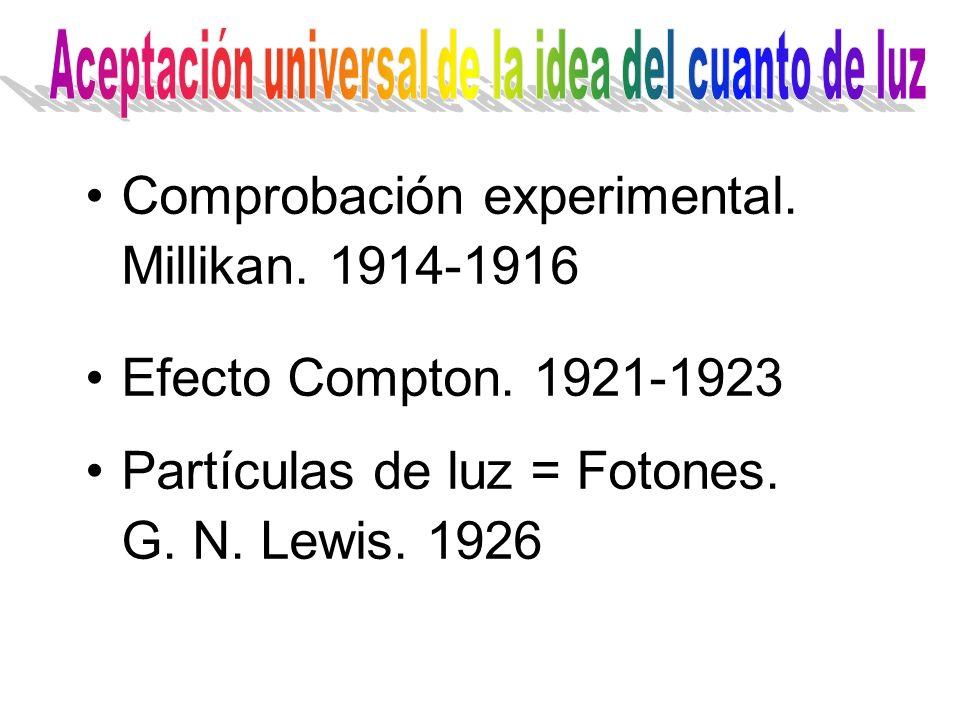 Comprobación experimental. Millikan. 1914-1916 Efecto Compton. 1921-1923 Partículas de luz = Fotones. G. N. Lewis. 1926