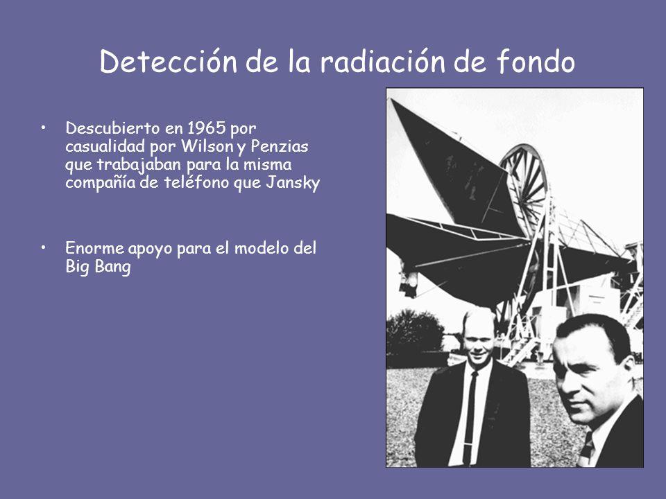 Detección de la radiación de fondo Descubierto en 1965 por casualidad por Wilson y Penzias que trabajaban para la misma compañía de teléfono que Jansk